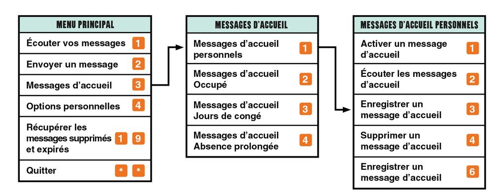 figure1_FR.png