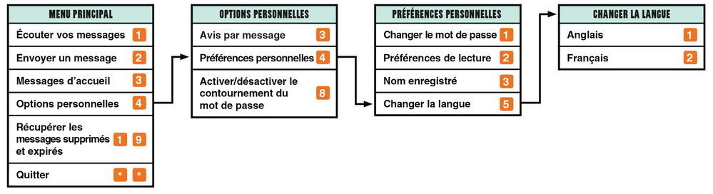 figure2_FR.png