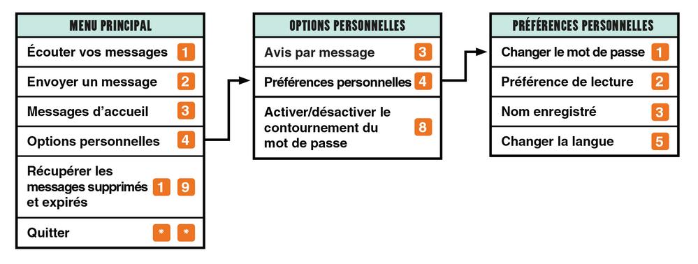 figure3_FR.png