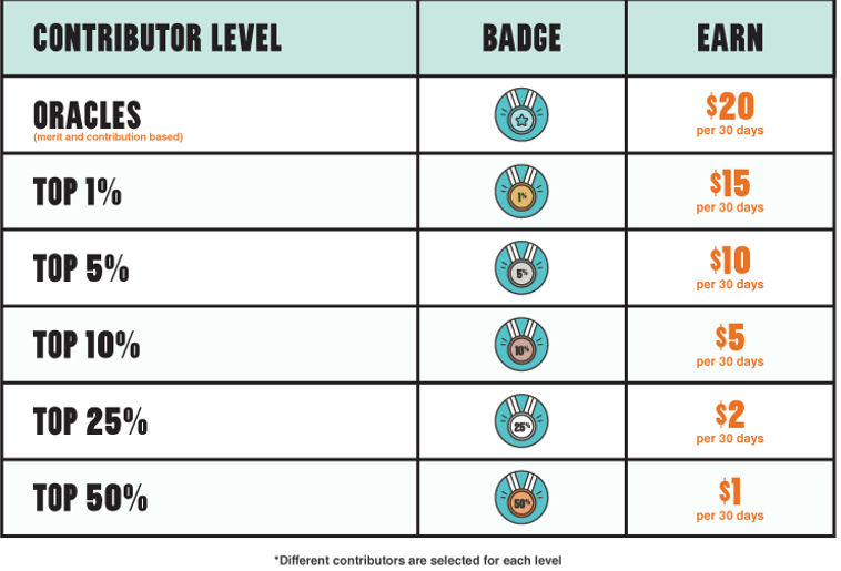 reward chart englais.PNG