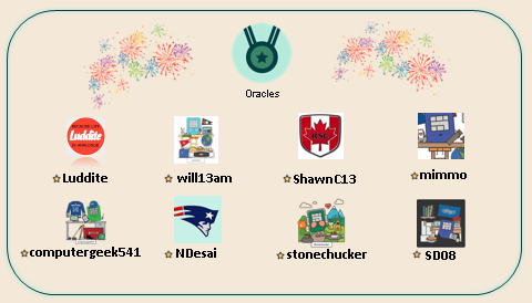Oracles August 2019.PNG