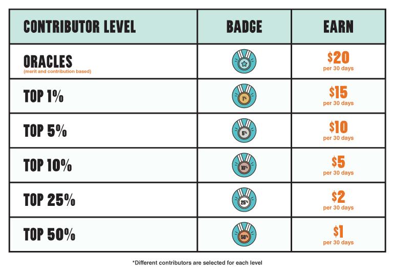 english reward chart.png