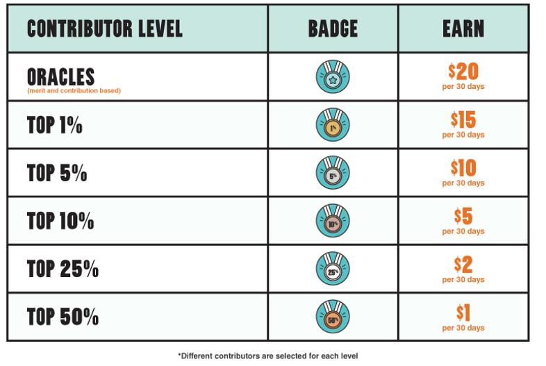 reward chart en.PNG