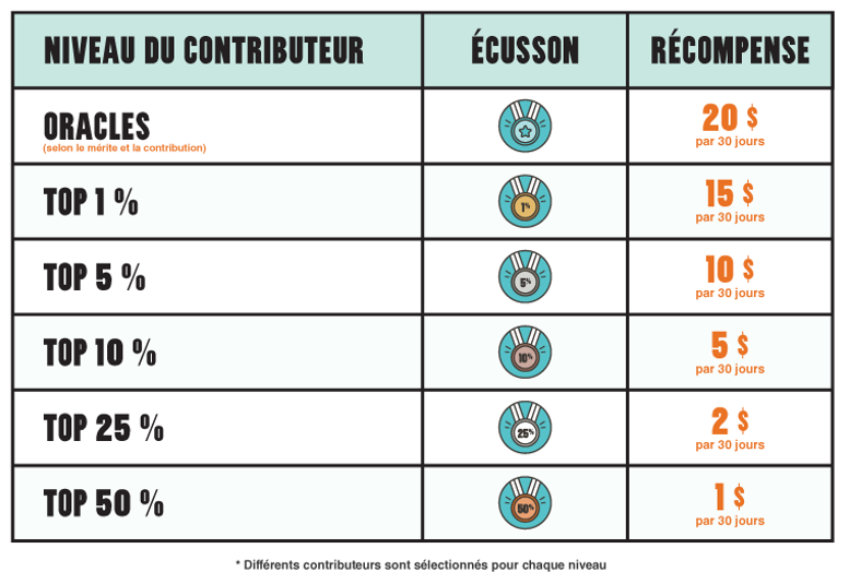 contributorfr.PNG