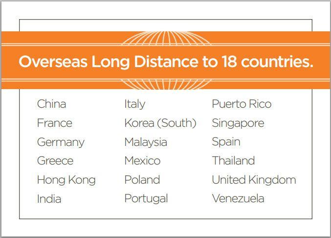Public-International-Long-Distance-Countries-Eng.jpg