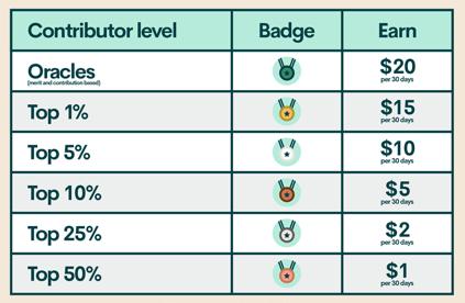 Reward Chart.png