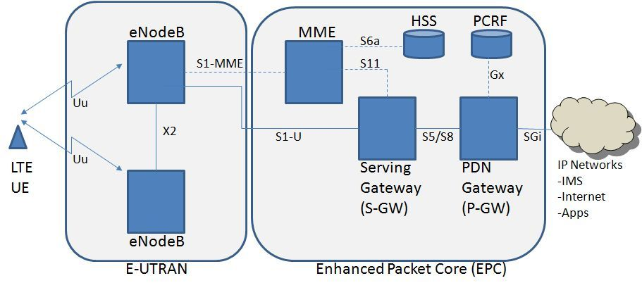 Network-diagram.jpg