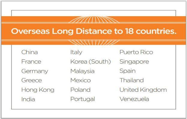 int_countries.JPG